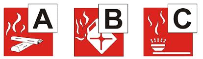symboler brandsläckare - ABC-släckare